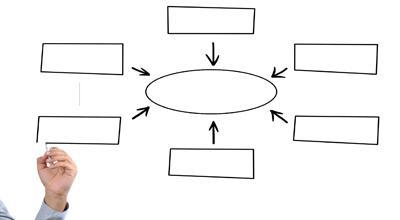 Una persona dibujando un gráfico